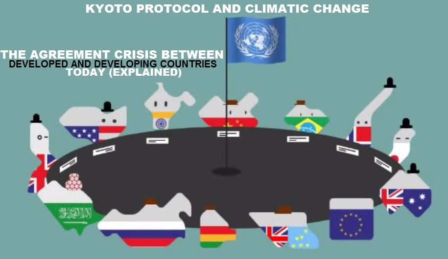 a history of the 1997 kyoto protocol The kyoto protocol in 1997 world leaders adopted the kyoto protocol requiring  rich countries to reduce their greenhouse gas emissions to 52% below the 1990 .